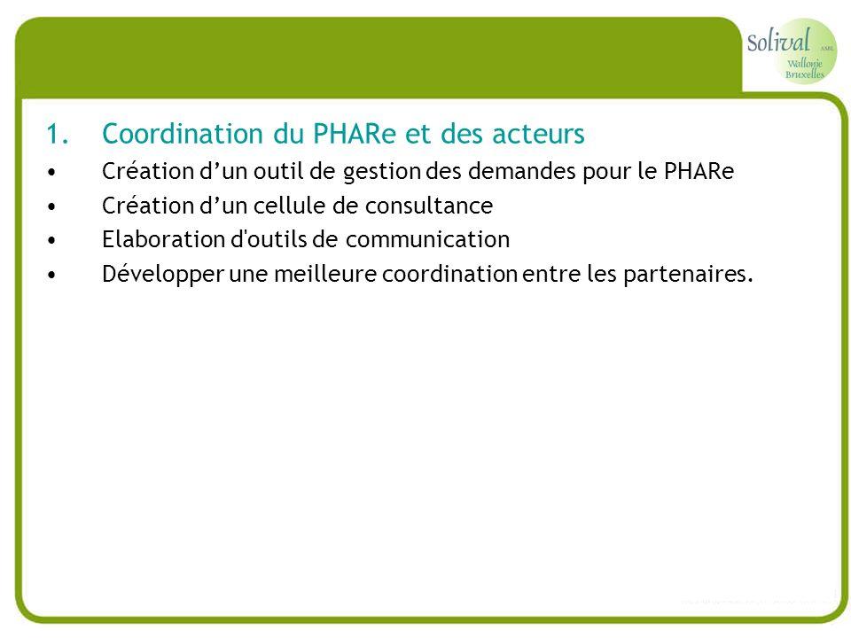 Coordination du PHARe et des acteurs