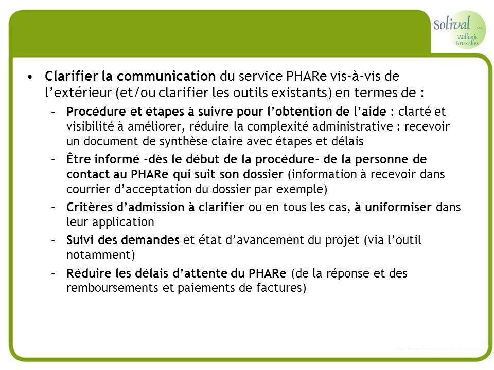 Clarifier la communication du service PHARe vis-à-vis de l'extérieur (et/ou clarifier les outils existants) en termes de :