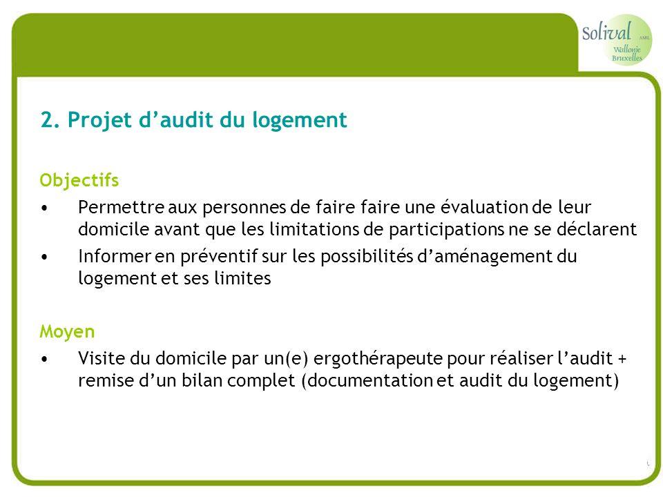 2. Projet d'audit du logement