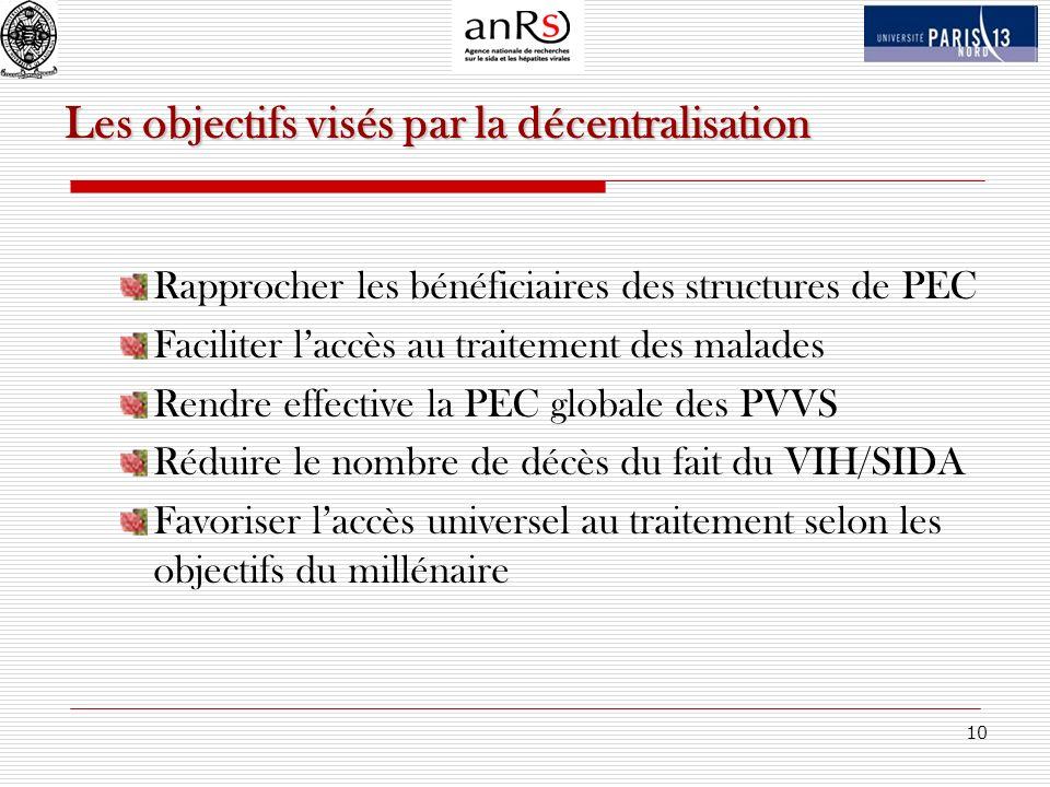 Les objectifs visés par la décentralisation