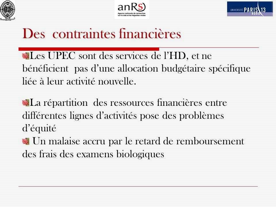 Des contraintes financières