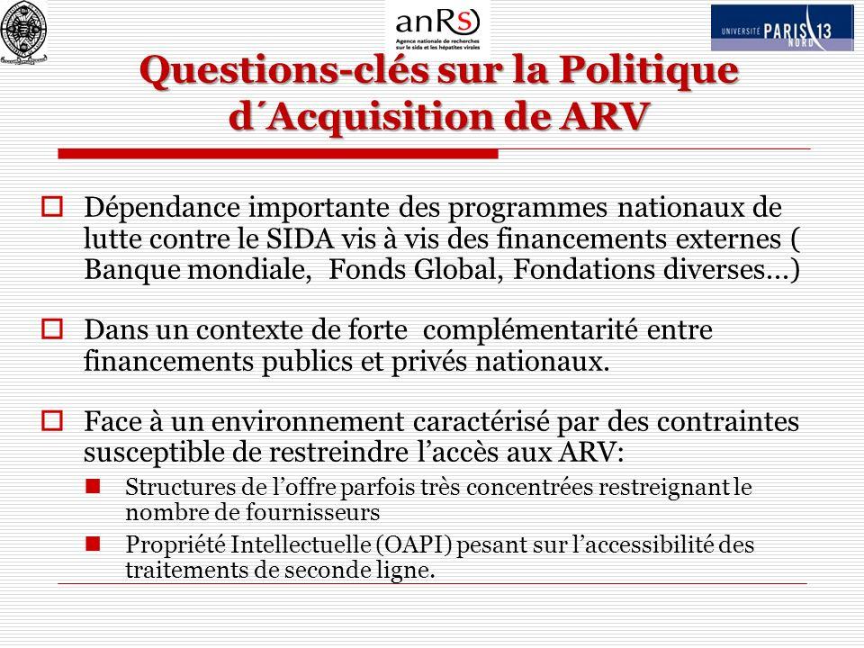 Questions-clés sur la Politique d´Acquisition de ARV