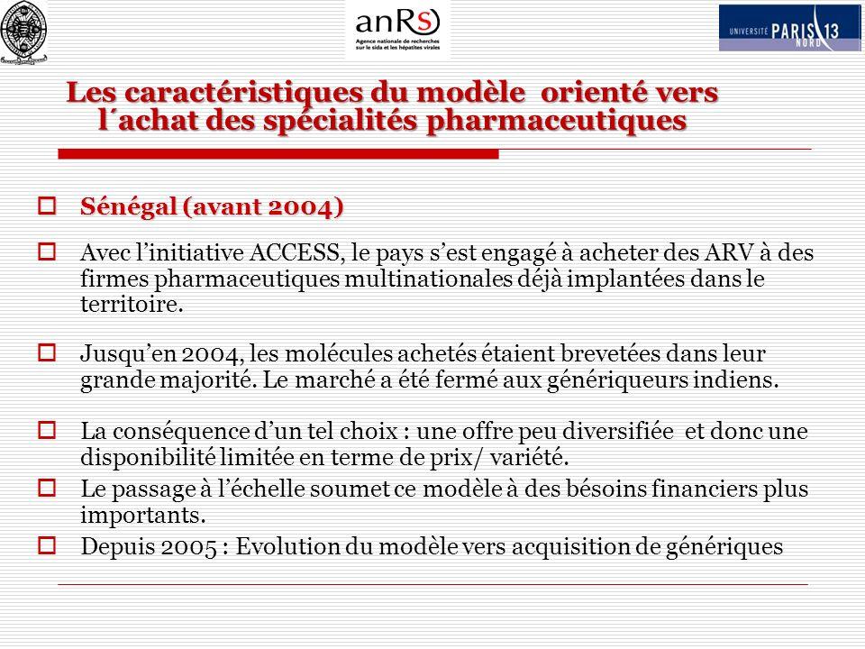 Les caractéristiques du modèle orienté vers l´achat des spécialités pharmaceutiques