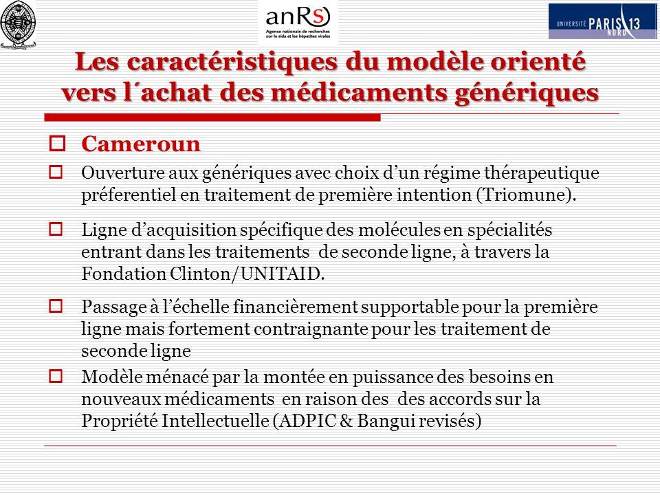 Les caractéristiques du modèle orienté vers l´achat des médicaments génériques