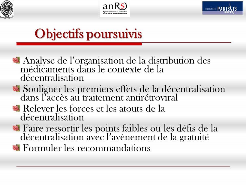 Objectifs poursuivis Analyse de l'organisation de la distribution des médicaments dans le contexte de la décentralisation.