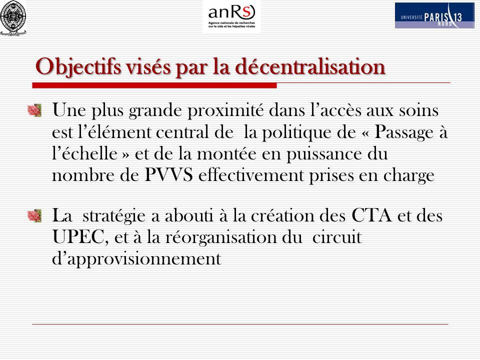 Objectifs visés par la décentralisation