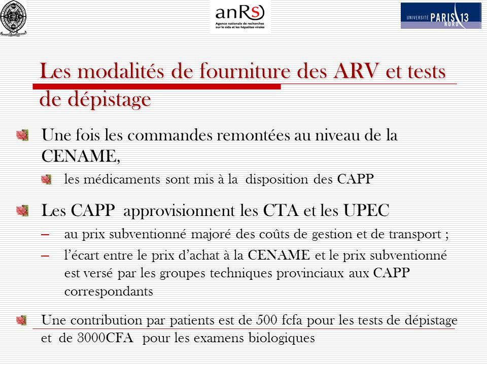 Les modalités de fourniture des ARV et tests de dépistage