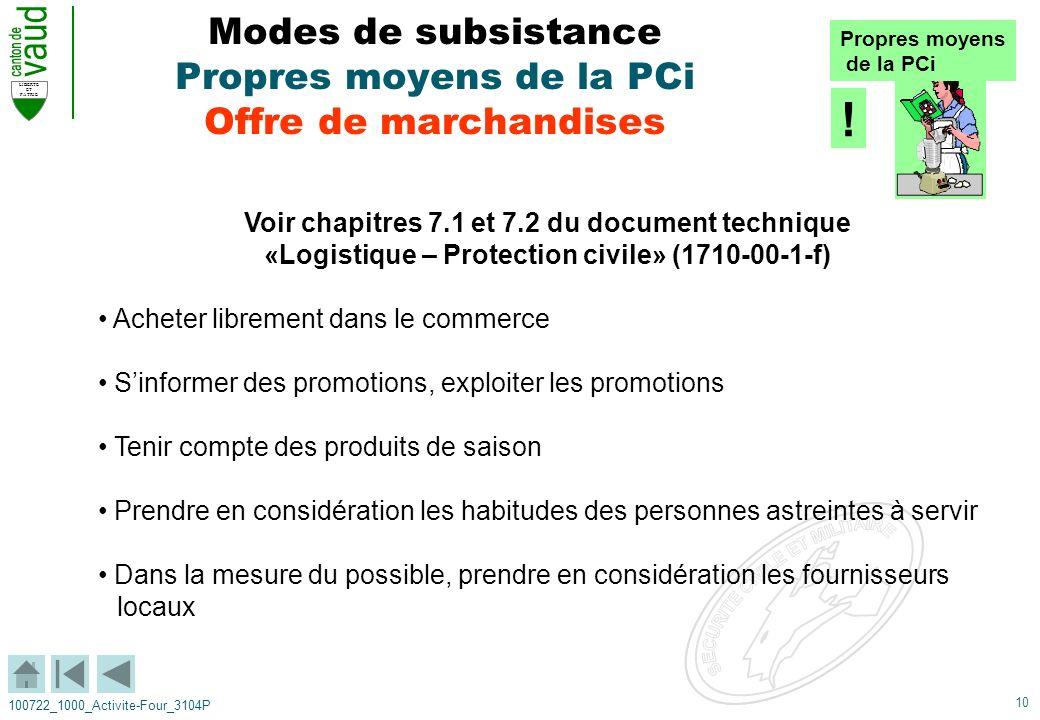 Modes de subsistance Propres moyens de la PCi Offre de marchandises