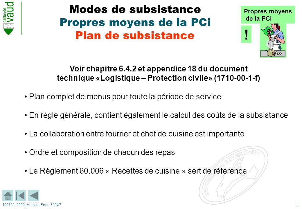 Modes de subsistance Propres moyens de la PCi Plan de subsistance