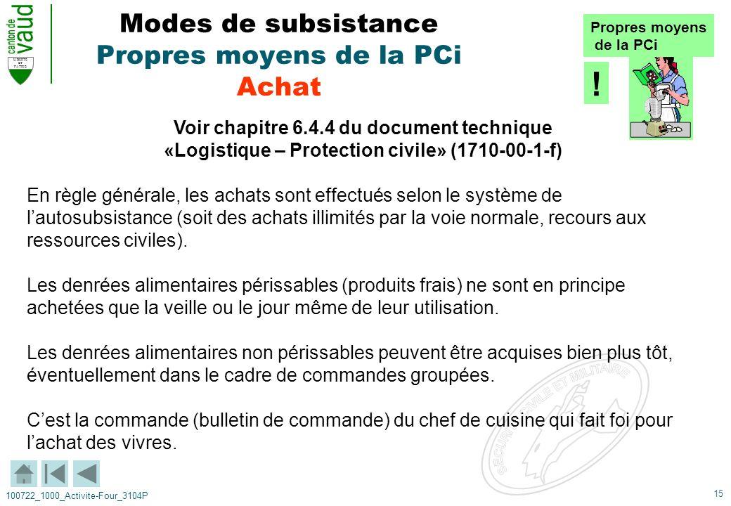 Modes de subsistance Propres moyens de la PCi Achat