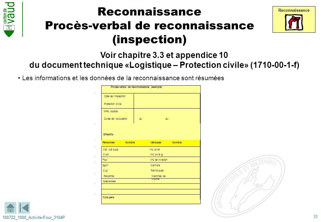 Reconnaissance Procès-verbal de reconnaissance (inspection)