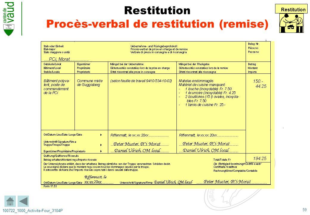 Restitution Procès-verbal de restitution (remise)