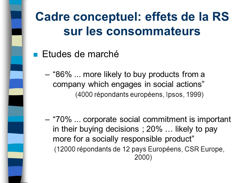 Cadre conceptuel: effets de la RS sur les consommateurs
