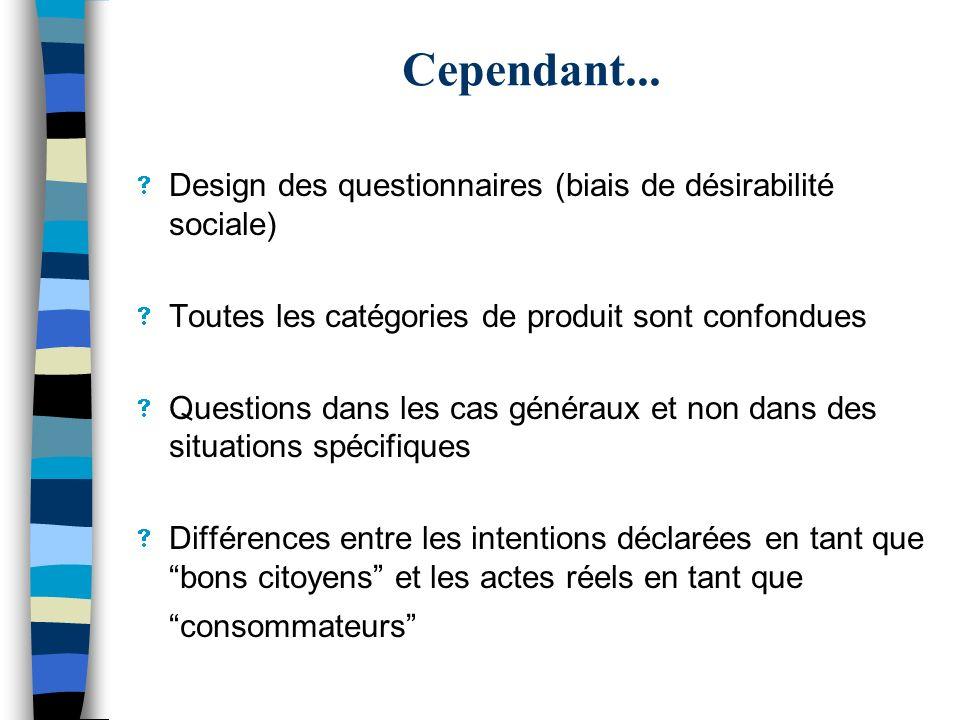 Cependant... Design des questionnaires (biais de désirabilité sociale)