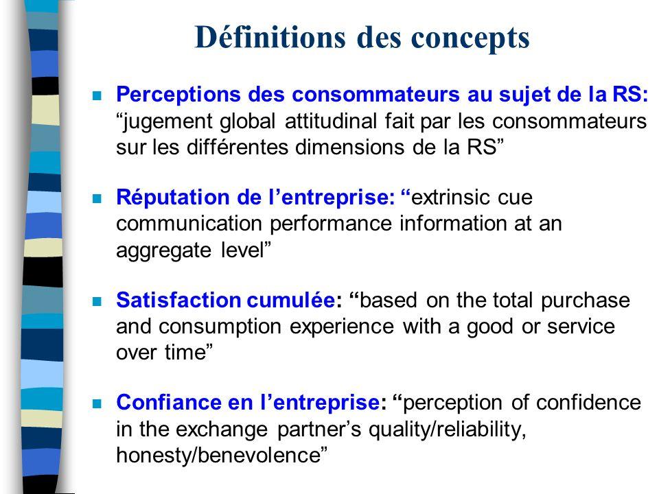 Définitions des concepts