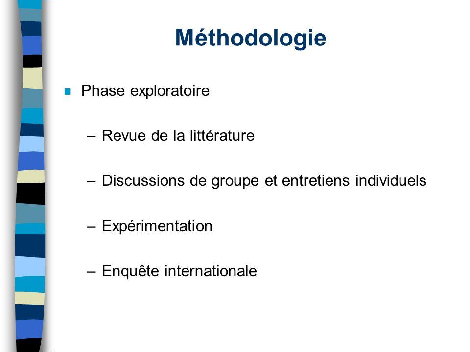 Méthodologie Phase exploratoire Revue de la littérature