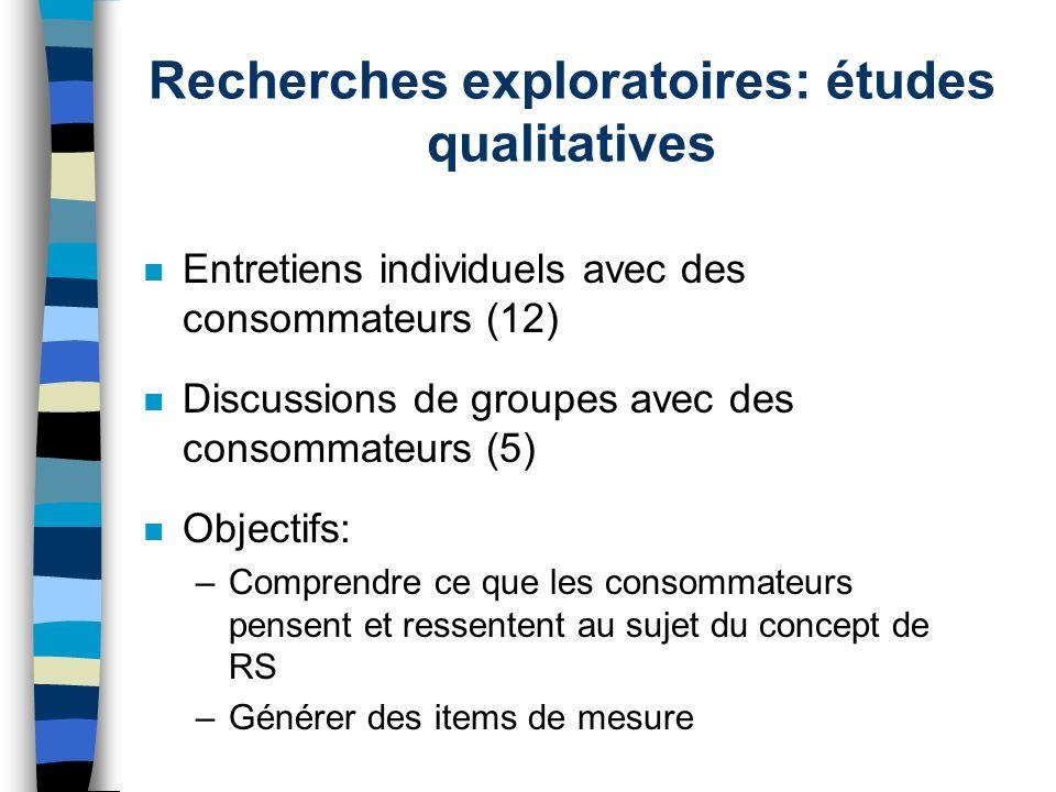 Recherches exploratoires: études qualitatives