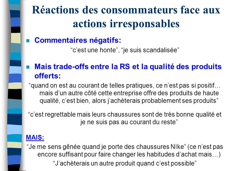 Réactions des consommateurs face aux actions irresponsables