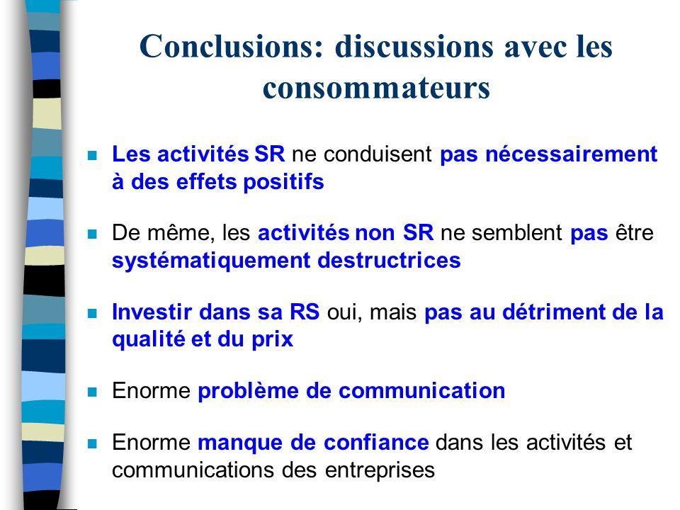 Conclusions: discussions avec les consommateurs