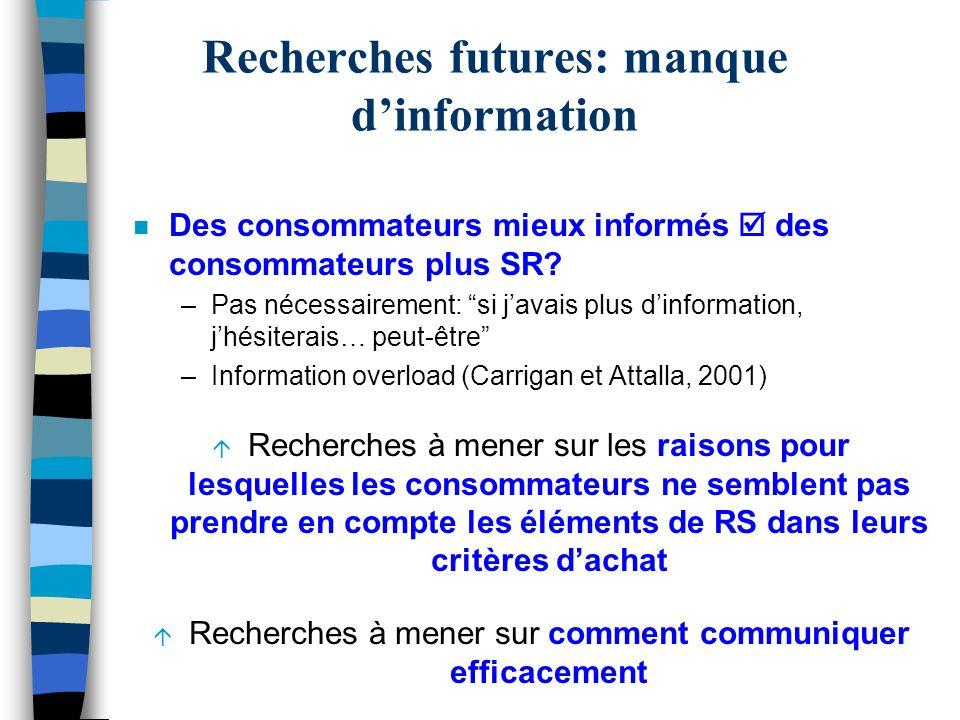Recherches futures: manque d'information