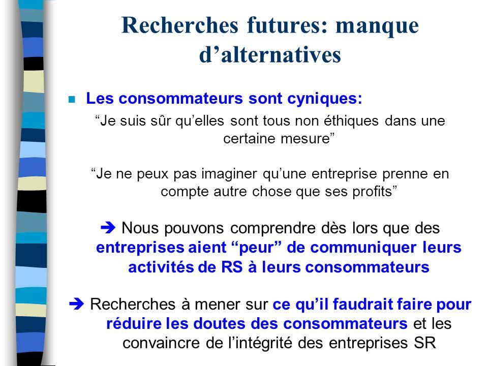 Recherches futures: manque d'alternatives