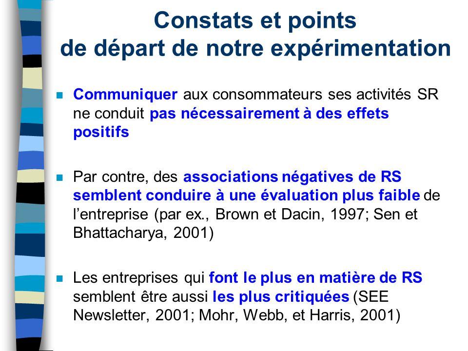 Constats et points de départ de notre expérimentation