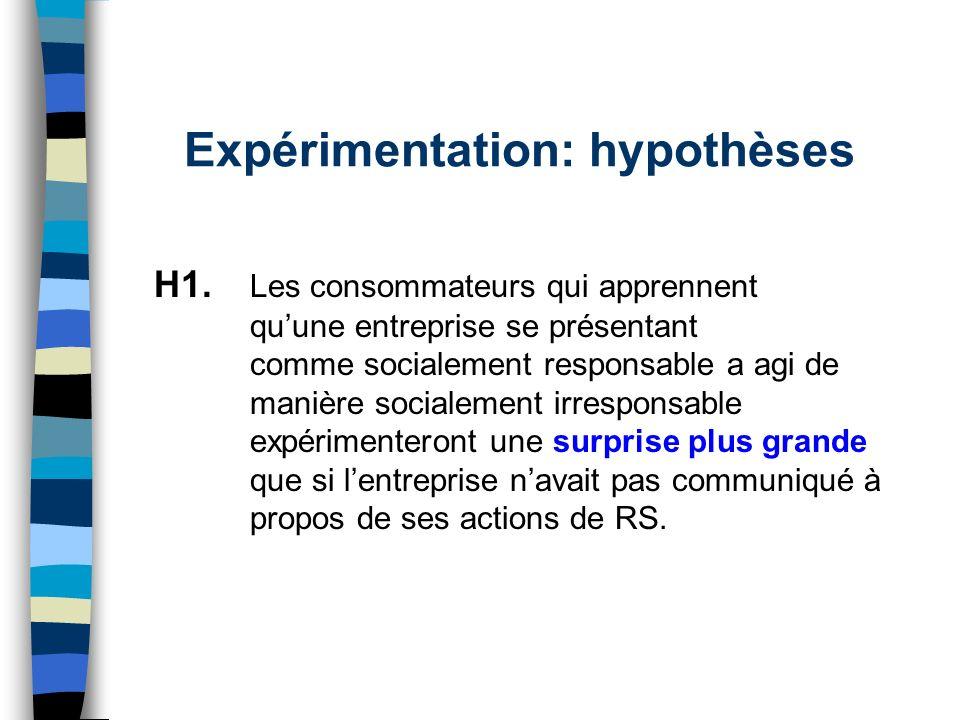Expérimentation: hypothèses