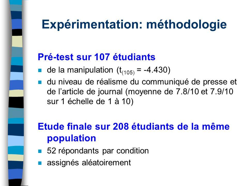 Expérimentation: méthodologie