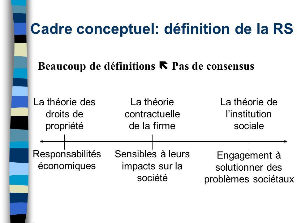 Cadre conceptuel: définition de la RS