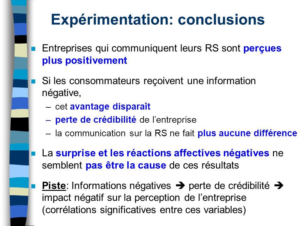 Expérimentation: conclusions