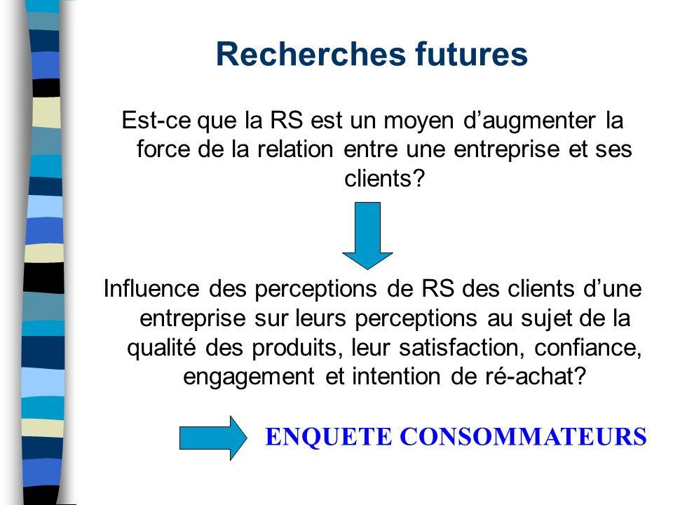Recherches futures ENQUETE CONSOMMATEURS