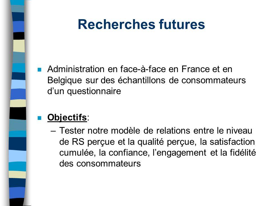 Recherches futures Administration en face-à-face en France et en Belgique sur des échantillons de consommateurs d'un questionnaire.