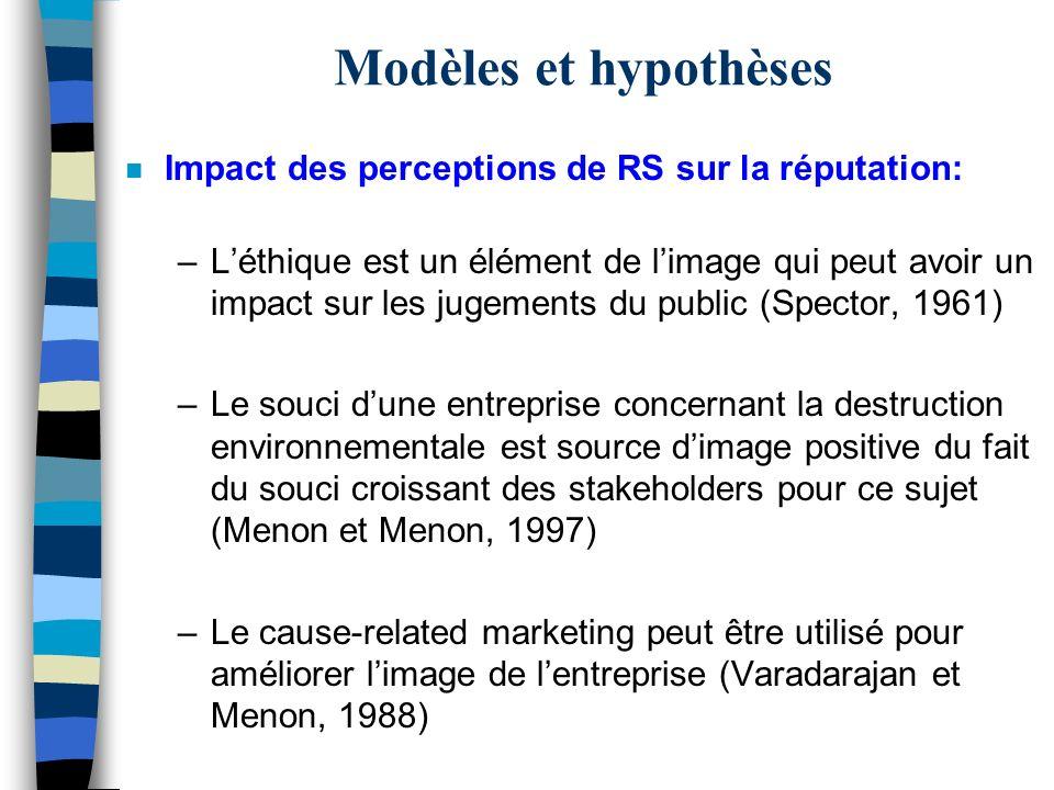 Modèles et hypothèses Impact des perceptions de RS sur la réputation: