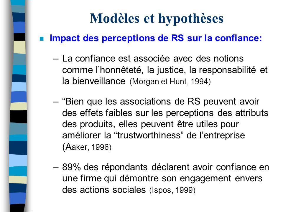 Modèles et hypothèses Impact des perceptions de RS sur la confiance: