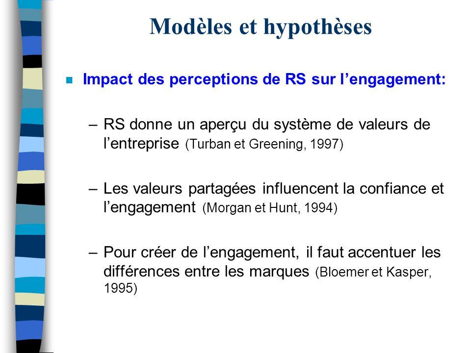 Modèles et hypothèses Impact des perceptions de RS sur l'engagement:
