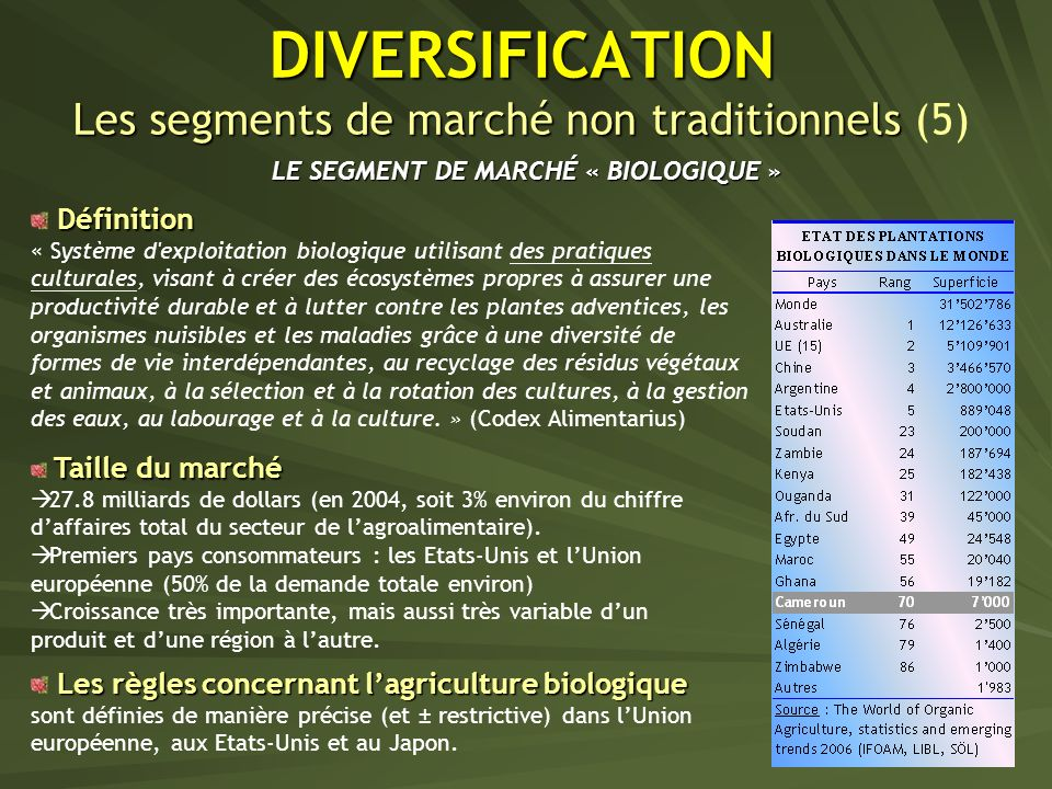 DIVERSIFICATION Les segments de marché non traditionnels (5)