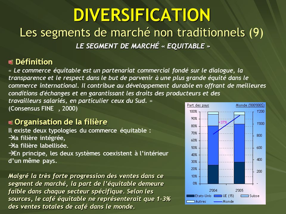 DIVERSIFICATION Les segments de marché non traditionnels (9)