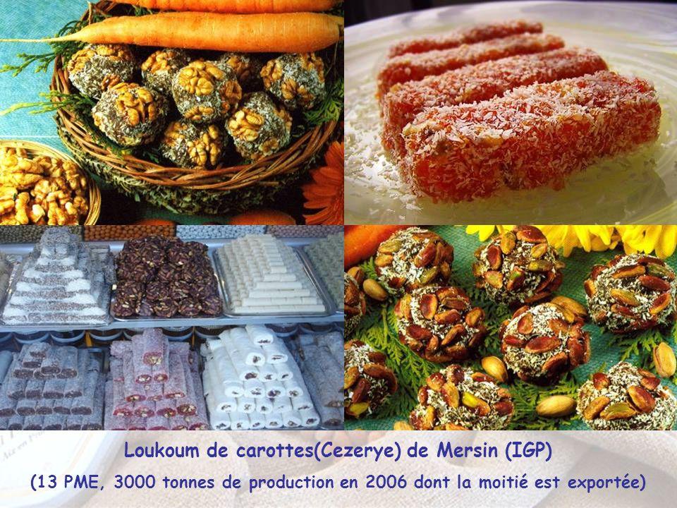 Loukoum de carottes(Cezerye) de Mersin (IGP)