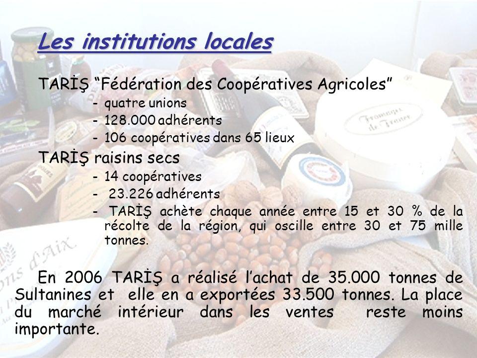 Les institutions locales