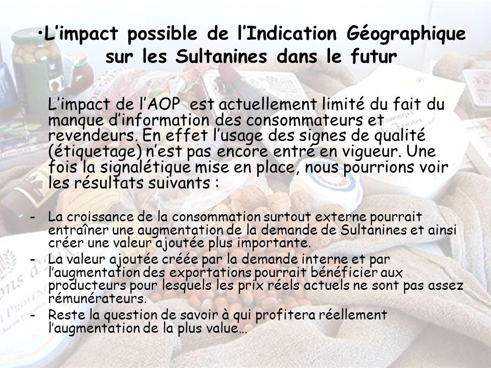 L'impact possible de l'Indication Géographique sur les Sultanines dans le futur