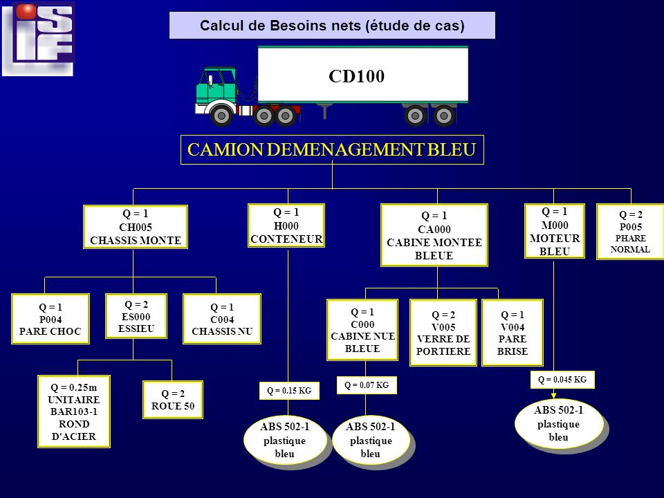 CAMION DEMENAGEMENT BLEU