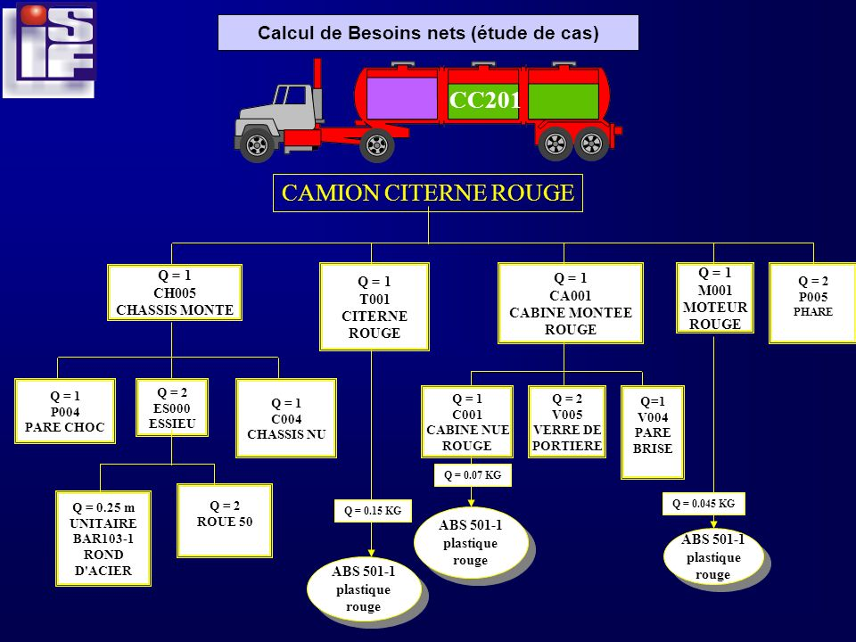 CD100 CC201 CAMION CITERNE ROUGE Q = 1 CH005 CHASSIS MONTE Q = 1 T001