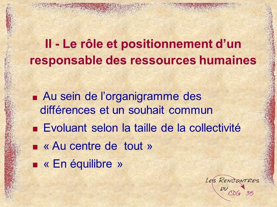 II - Le rôle et positionnement d'un responsable des ressources humaines