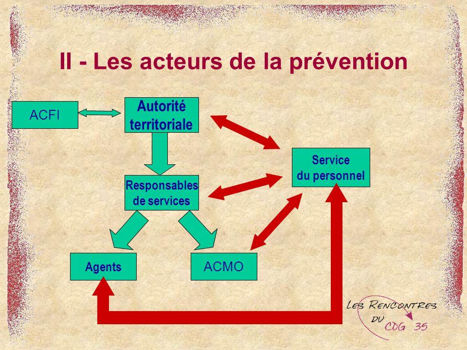 II - Les acteurs de la prévention