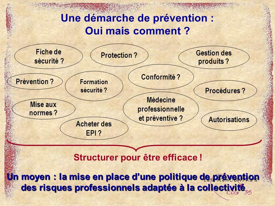 Une démarche de prévention : Oui mais comment