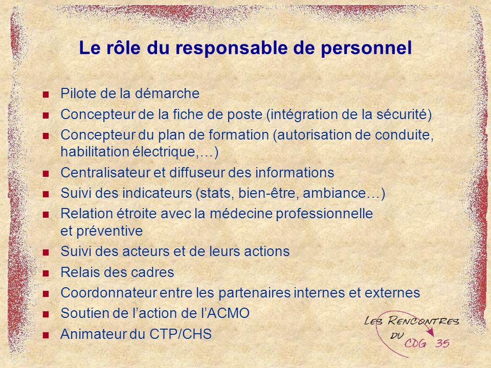 Le rôle du responsable de personnel