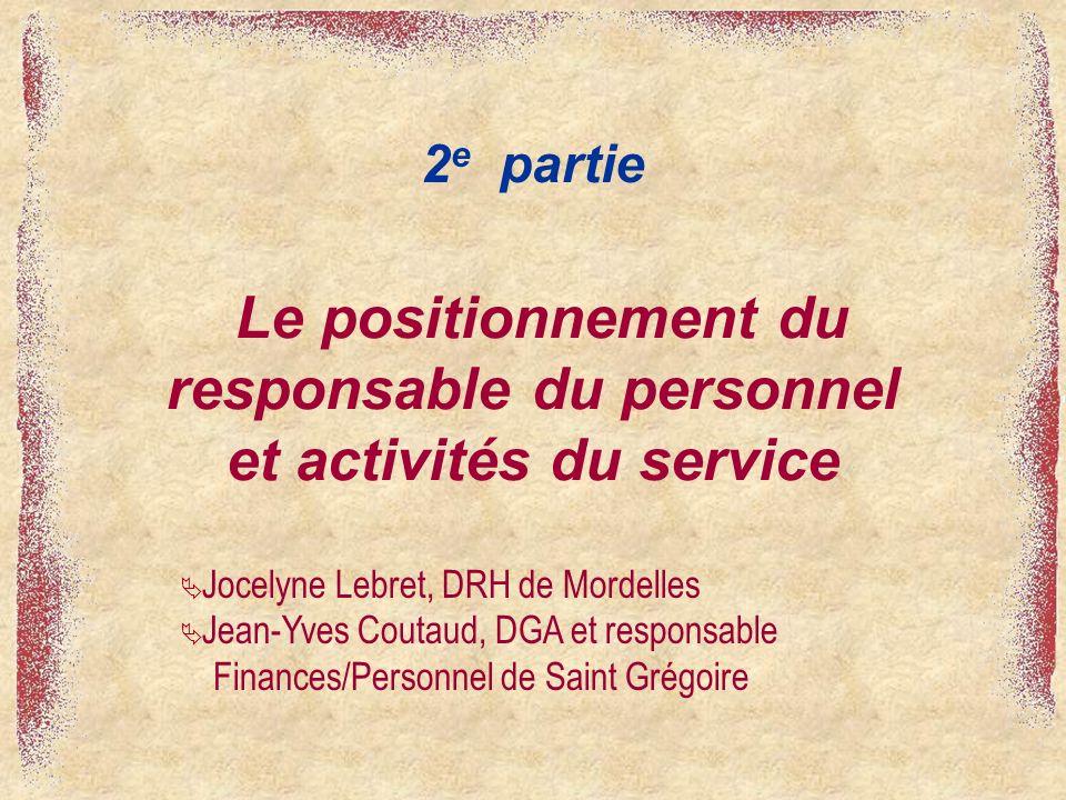 Le positionnement du responsable du personnel et activités du service
