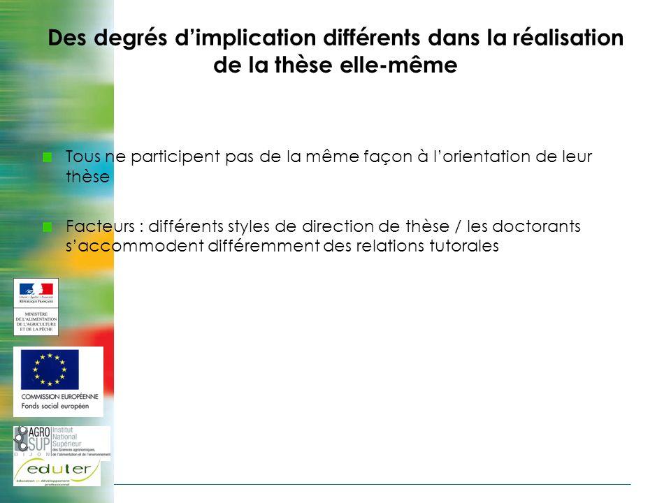 Des degrés d'implication différents dans la réalisation de la thèse elle-même