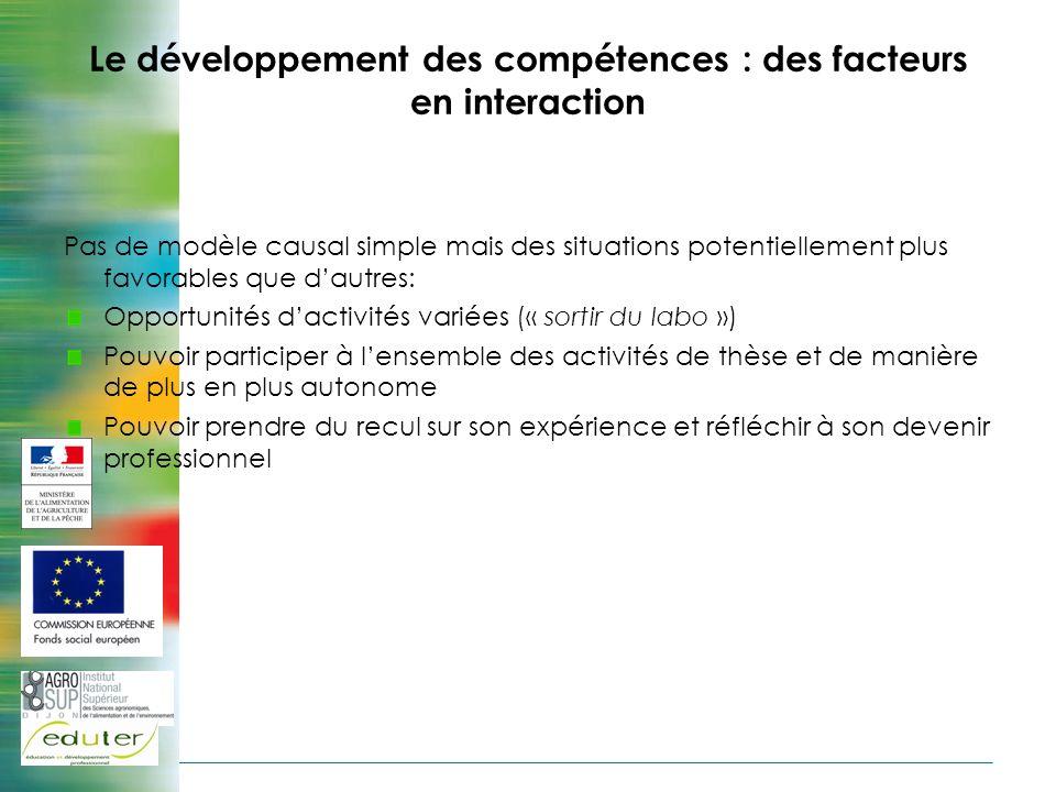Le développement des compétences : des facteurs en interaction