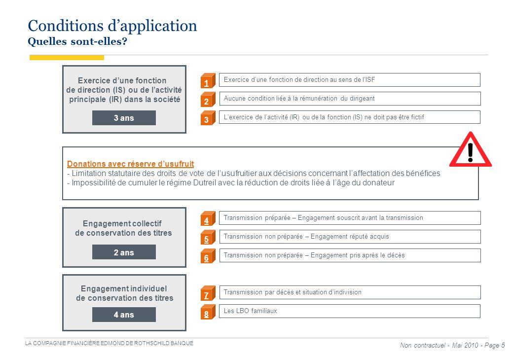 Conditions d'application Quelles sont-elles